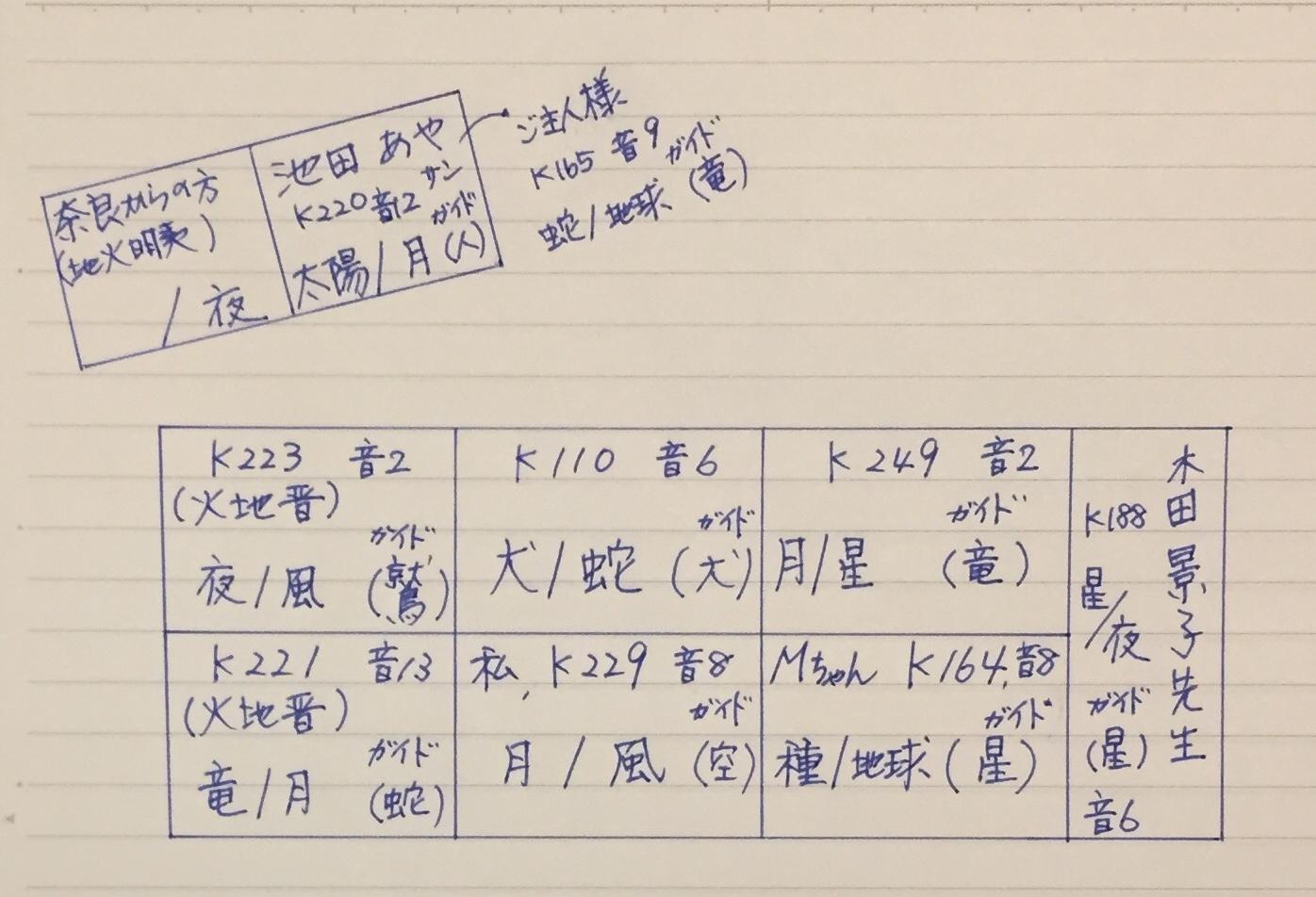 9713E3A1-68C3-4F67-B52E-1E7E705A87A3
